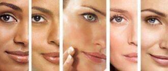 определить тип кожи лица